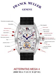 Franck Muller Aeternitas Mega 4 with 36 complications, 25 of them visible