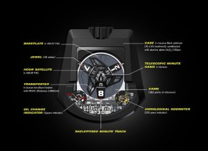 URWERK UR-203 Explications
