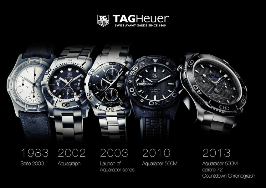 TAG Heuer Aquaracer evolution