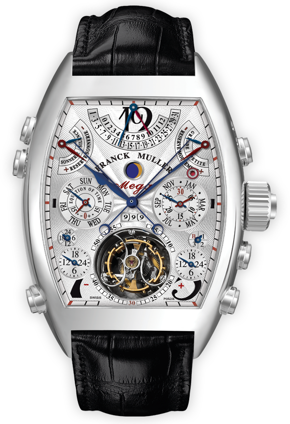 Introduction to watch complications