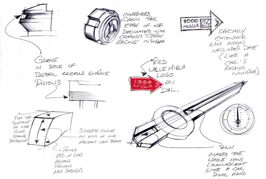 Design sketches of the Chopard Mille Miglia GTS Speed black